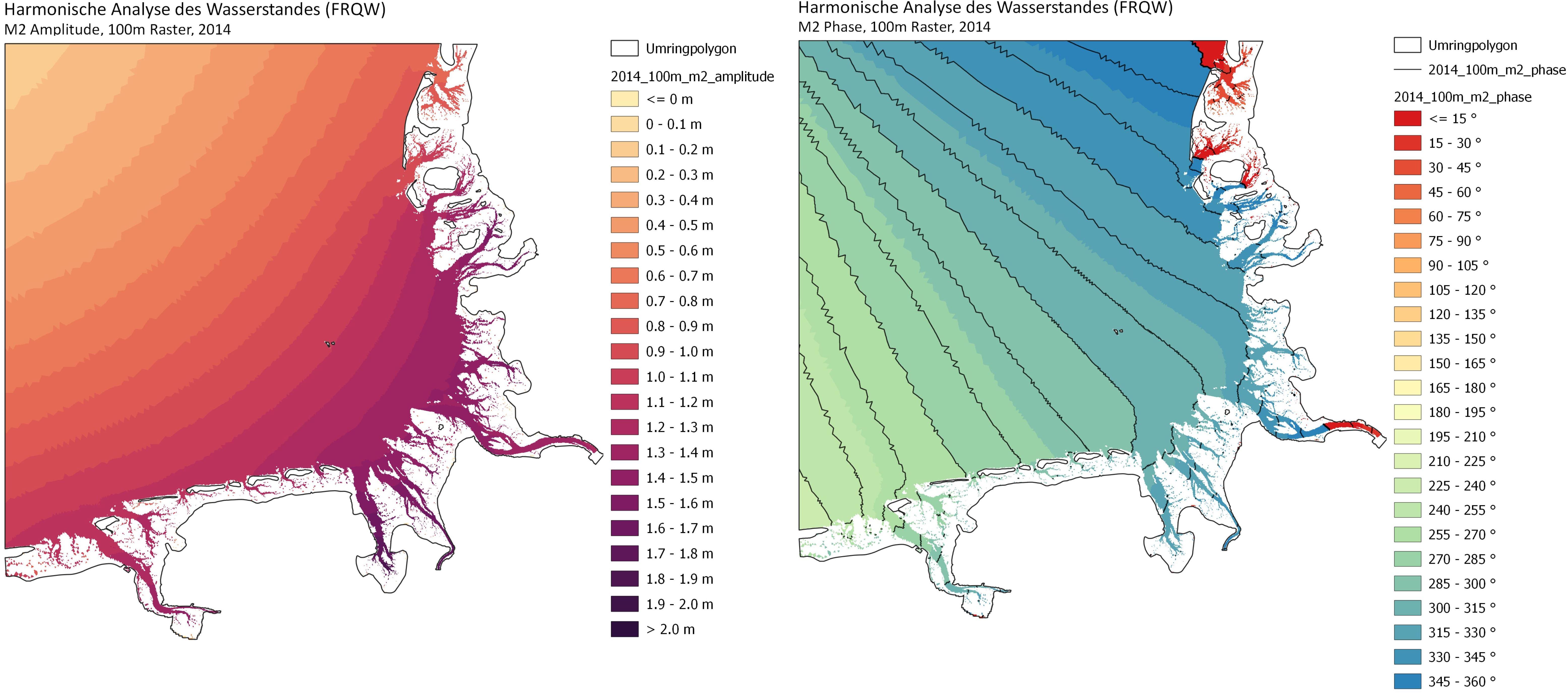 Überblick über die Harmonische Analyse des Wasserstandes für das Beispieljahr 2014.