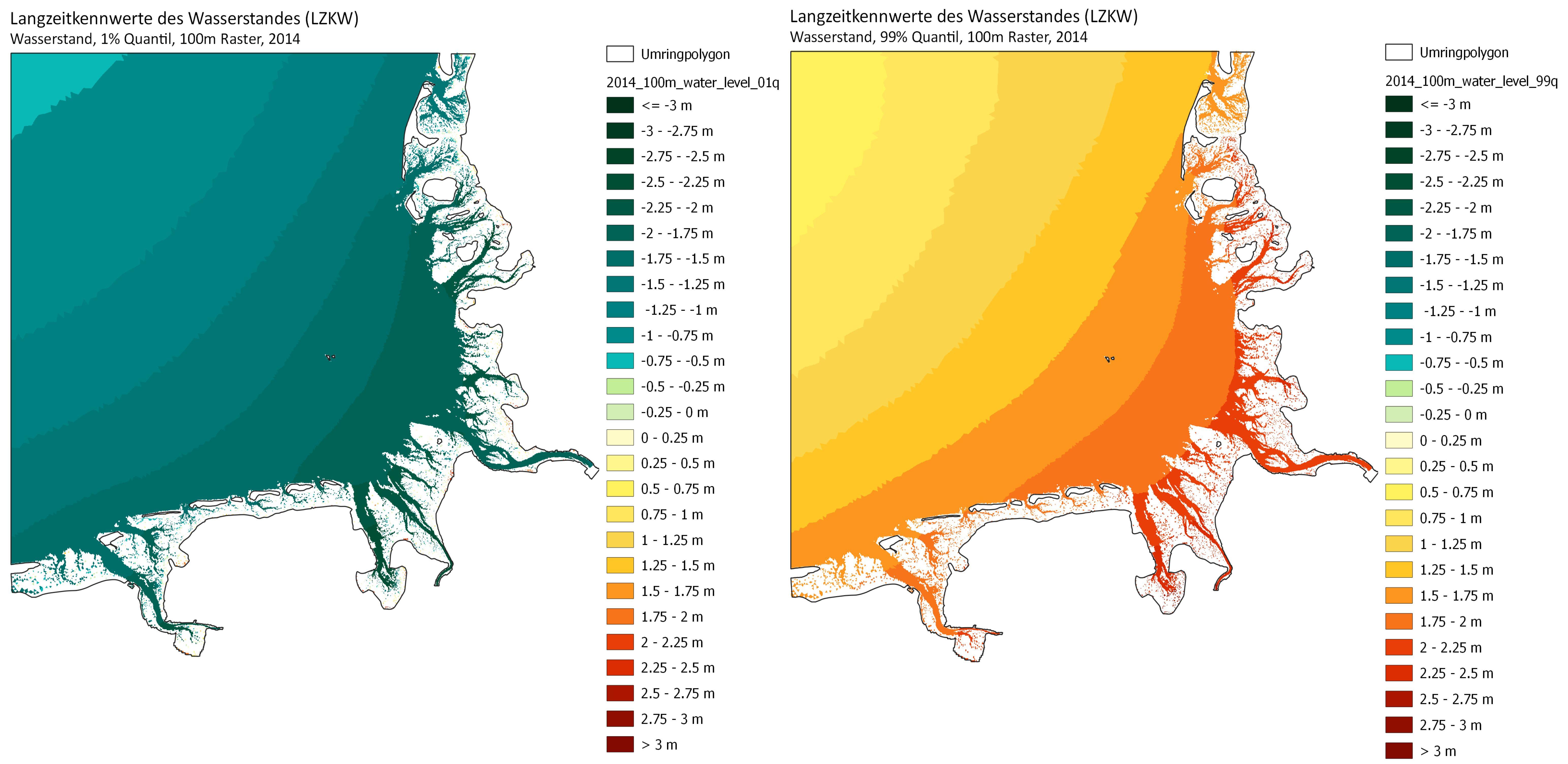 Beispiel: Die 1% und 99% Quantile des Wasserständs für das Jahr 2014